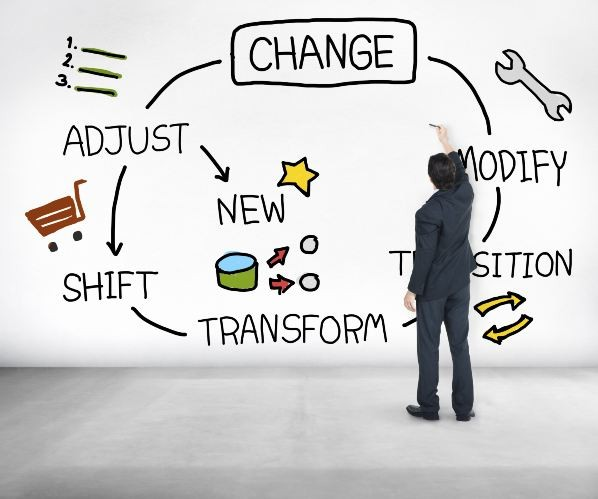 Adapting-to-Change-1